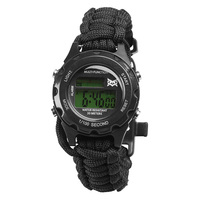DNA Survival Watch